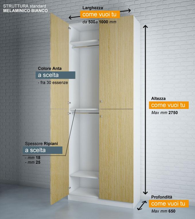 A Misura Arredamenti - Produzione e vendita di mobili e ...